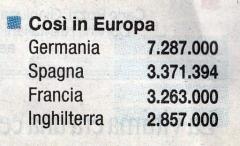 ''Immigrazione in Europa', 2006