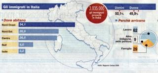 'Immigrazione in Italia', 2006