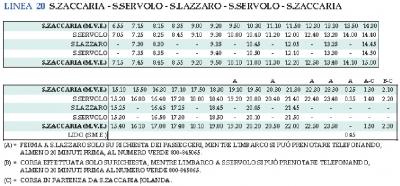 'Orario battelli San Lazzaro'