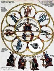'Le sette arti liberali dopo la riforma epocale'