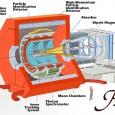 """Salve a tutti. Segnalo che venerdì 23 marzo 2012 alle ore 20.45ospiteremo il dott. Massimo Venaruzzo, ricercatore del CERN di Ginevra, che ci relazionerà sul tema """"Quanto sappiamo dell'infinitamente piccolo? Il modello standard delle particelle elementari."""" Massimo Venaruzzo, laureatosi a Trieste con una tesi sui rivelatori a microstrip di silicio per il tracciatore interno dell'esperimento ALICE, ha conseguito il Dottorato in Fisica presso l'Università di Trieste discutendo la tesi sulla ricostruzione della risonanza strana S(1385) come strumento per lo studio della dinamica del Plasma di Quark e Gluoni, oggetto di studio di ALICE. Attualmente ha un contratto post-doc con l'università […]"""
